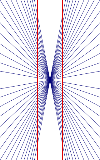 Hering Illusion